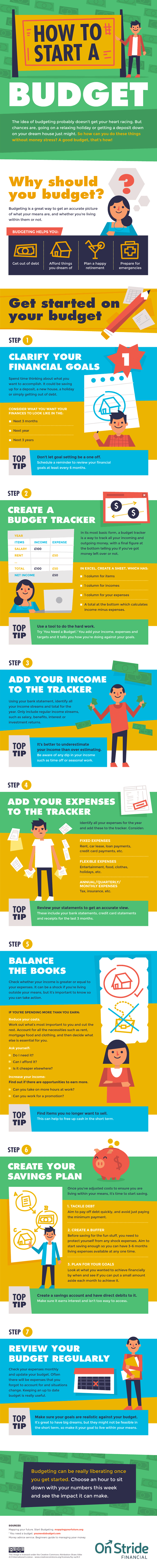 how-to-start-a-budget